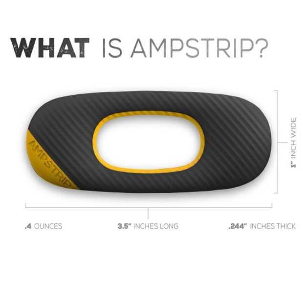 CES 2015: Fitlinxx AmpStrip is een echte wearable
