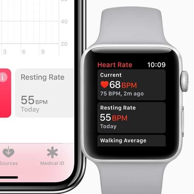 De Apple Watch kan levens redden!