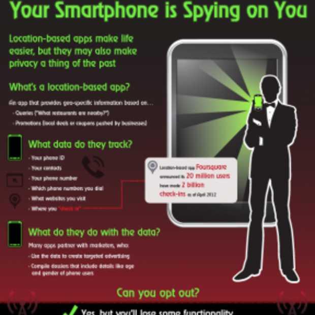 Bespioneerd worden door je smartphone [Infographic]