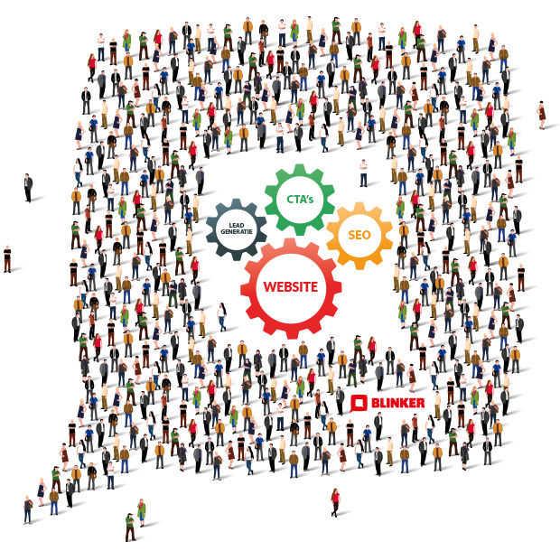 Genereer met de juiste content de juiste leads voor e-mail marketing (automation)