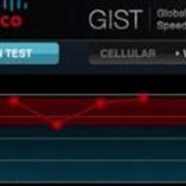 Cisco introduceert Global Internet Speed Test (GIST)