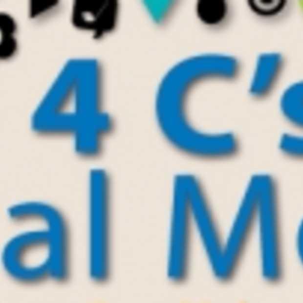 De 4 C's van Social: Content, Conversatie, Community en Connectie [Infographic]