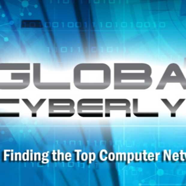 De Global CyberLympics Security Challenge weer een prooi voor Deloitte