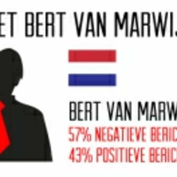 De laatste EK Barometer: Online Nederland verrassend positief