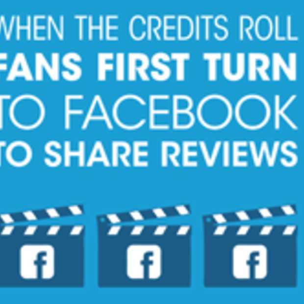 De rol van social media bij kaskrakers [Infographic]