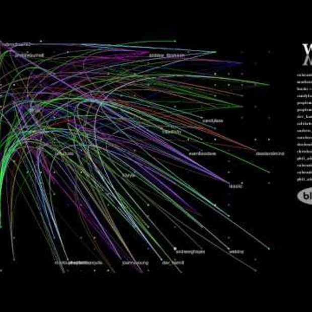 Edinburgh Twestival social visualisation