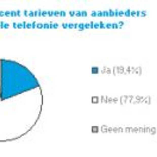 Een op vijf mobiele bellers vergelijkt tarieven