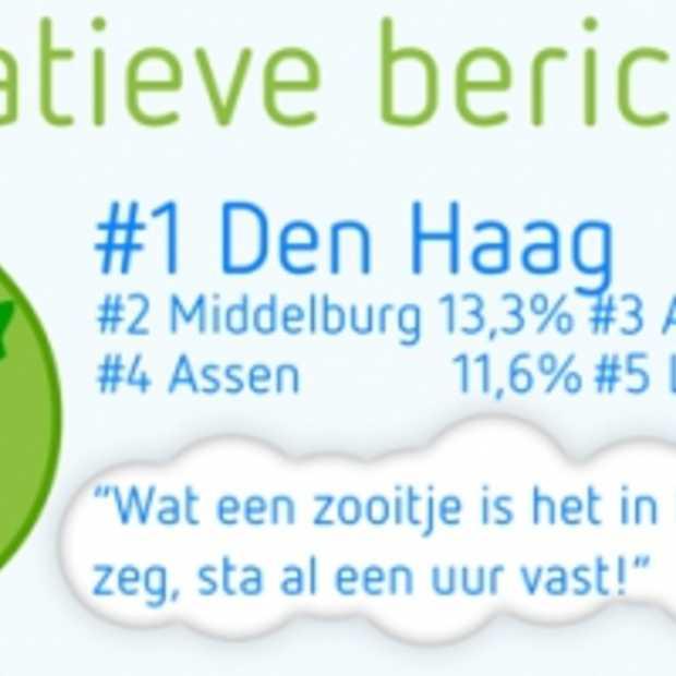 Er staat niets boven Groningen [Infographic]
