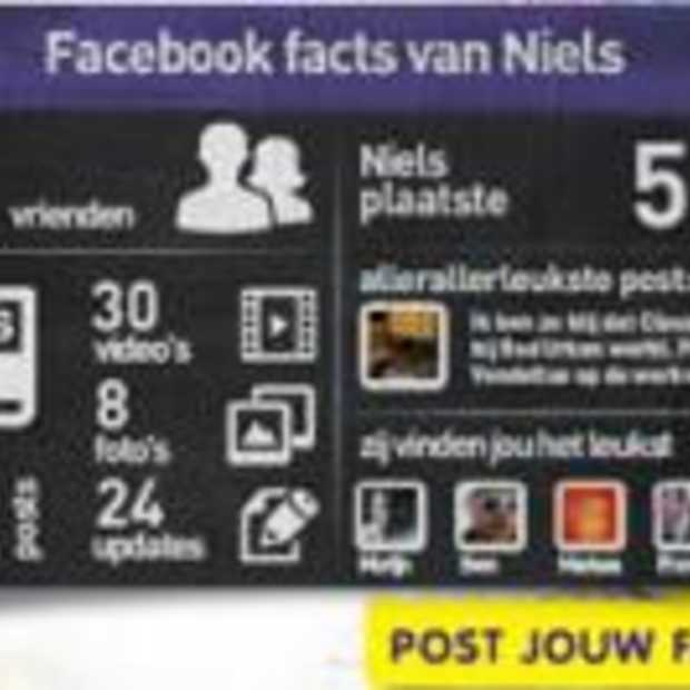 Facebook Facts: analyse van je Facebook gedrag