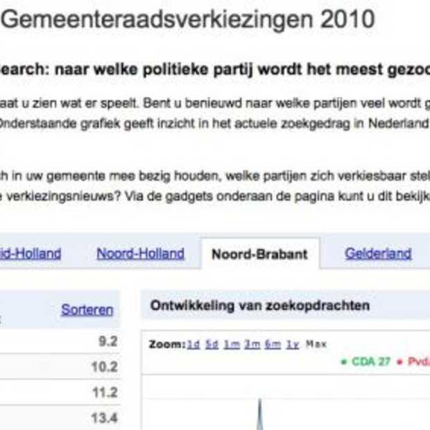 Google brengt gemeenteraads-verkiezingen in kaart