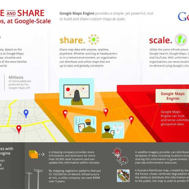 Google Maps Engine API
