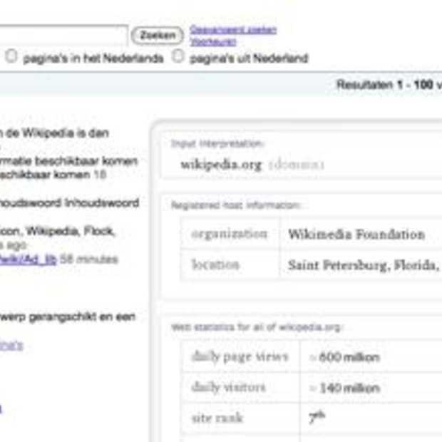 Google + Twitter + Wolframalpha