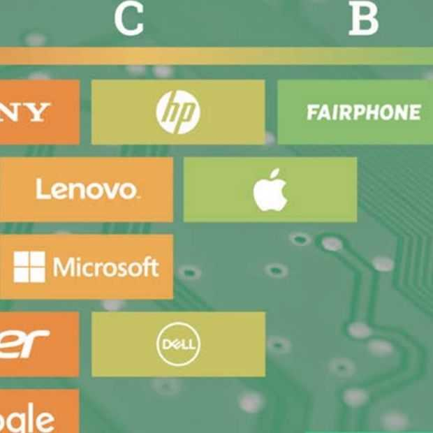 Greenpeace: Apple en Fairphone meest duurzame techbedrijven
