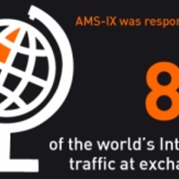 Het AMS-IX recordjaar in cijfers [Infographic]