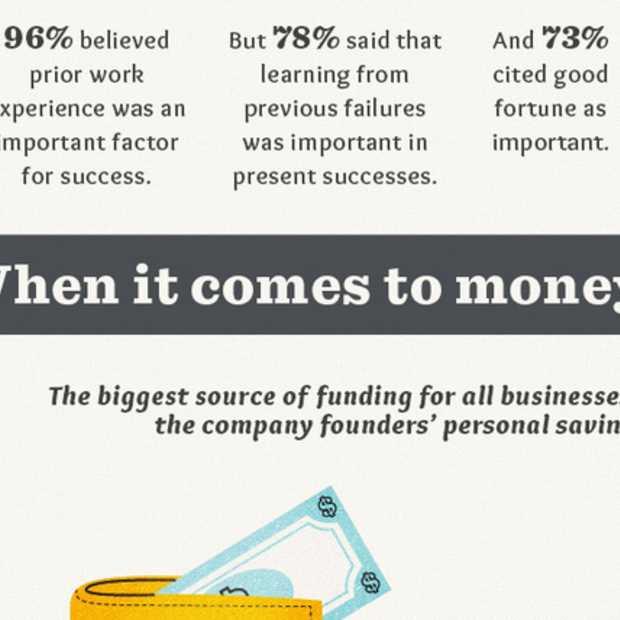 Het geheim van succesvolle startups [Infographic]