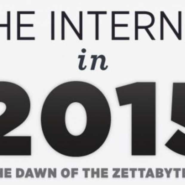 Hoe groot is het internet in 2015? [infographic]
