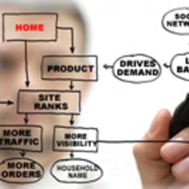 Hoe optimaliseer je je blog design voor zoekmachines [Infographic]