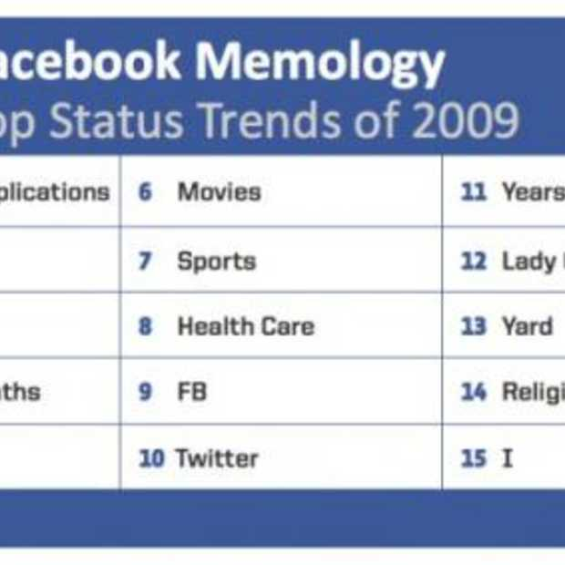 Hot topics op Facebook in 2009
