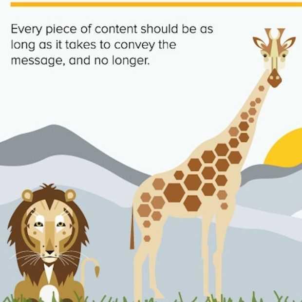 Infographic: De ideale lengte van alle teksten op internet