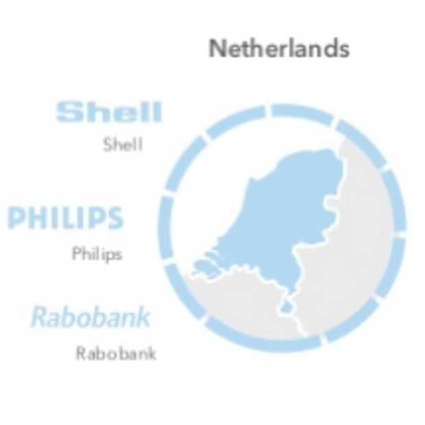 LinkedIn: Shell is het 'most engaged' Nederlandse merk, Forbes is dat wereldwijd