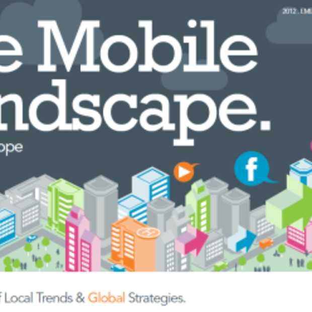 Mobiel browsen en shoppen in West-Europa