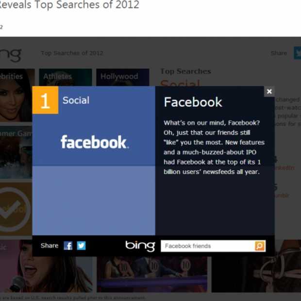 Populaire zoekopdrachten Bing in 2012: Kardashian, Bieber & Gangnam Style