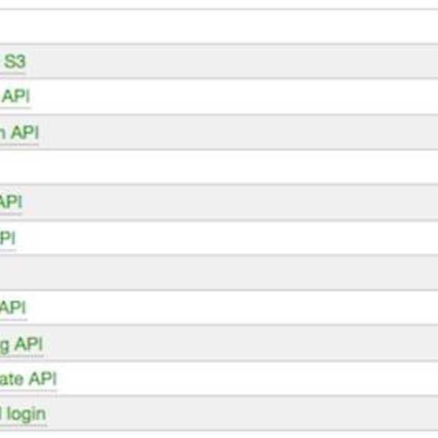 Public API Availability Survey