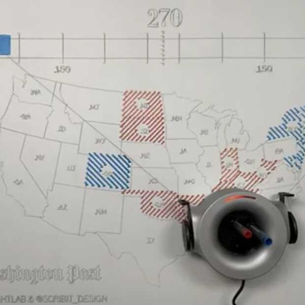 Tekenrobot Scribit tekent uitslagen verkiezingen Amerika