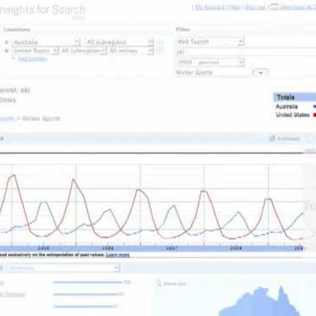 See what the world is searching for with Google Insights