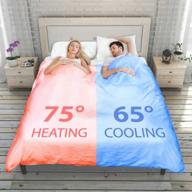 Smartduvet Breeze dekbed: je eigen temperatuur aan je eigen kant