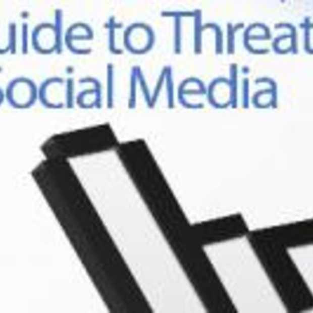 Social Media threats in 140 tekens of minder