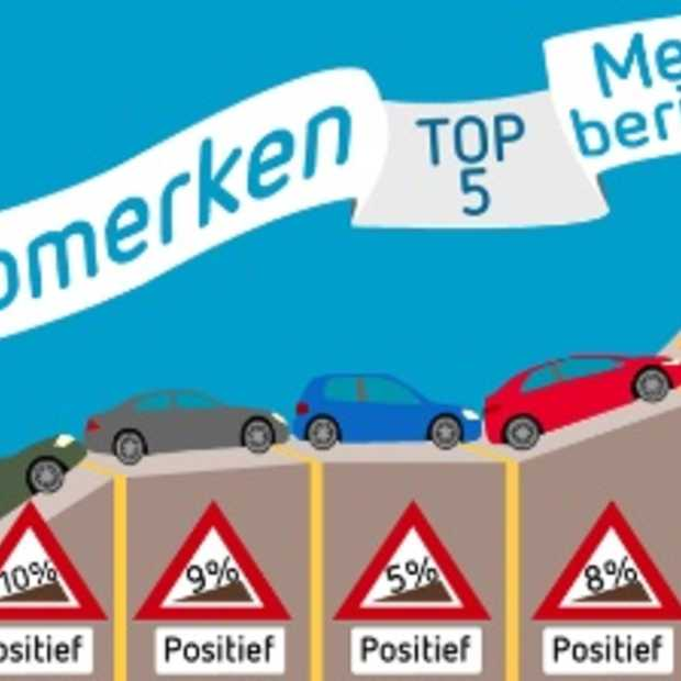 Social Skills: Ranking the cars [Infographic]