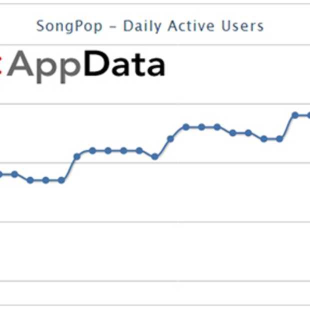 SongPop over de 4 miljoen dagelijkse gebruikers