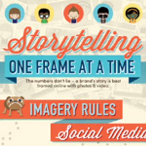 Storytelling in één frame tegelijk [Infographic]
