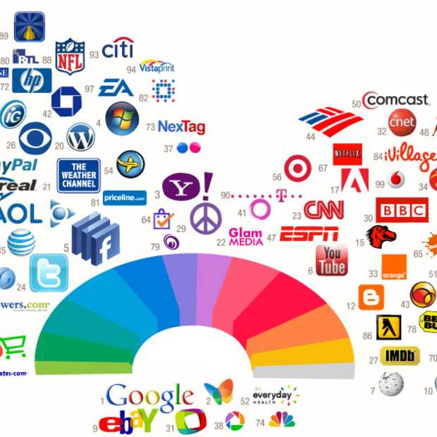 The colors of the web [infographic]