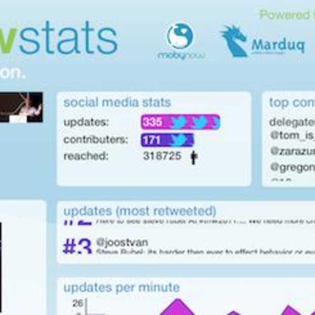 The Next Web Live Stats en andere Fun