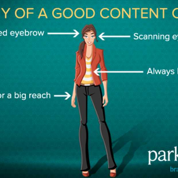 Thought leadership verbeteren met content curation