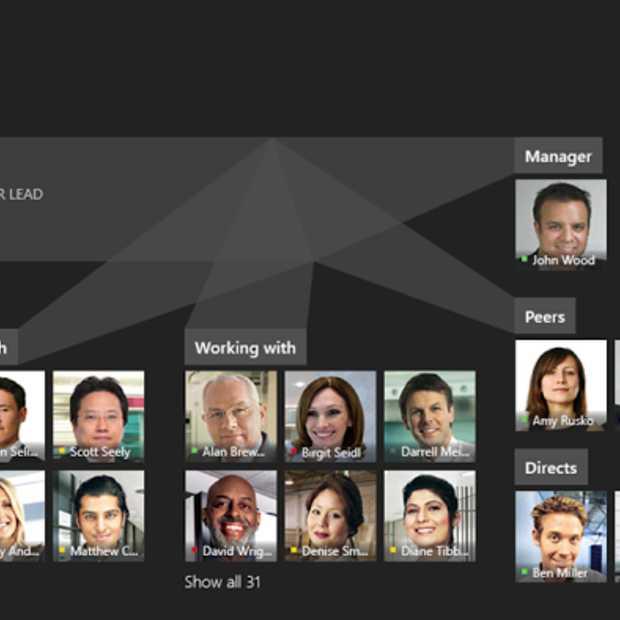 Vernieuwde toepassingen in Office 365