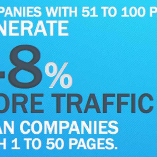 Waarom het maken van content belangrijk is voor social ingestelde merken [Infographic]
