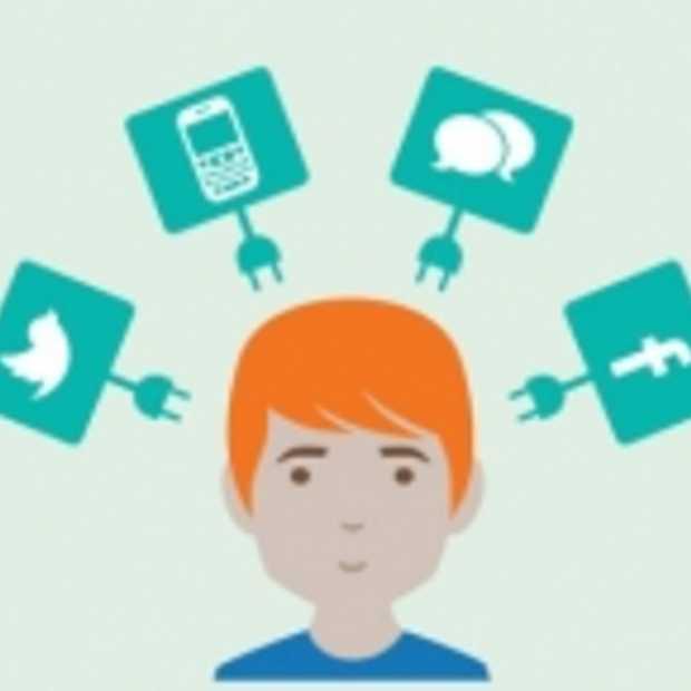 Wat vinden tieners van Twitter en Facebook [Infographic]
