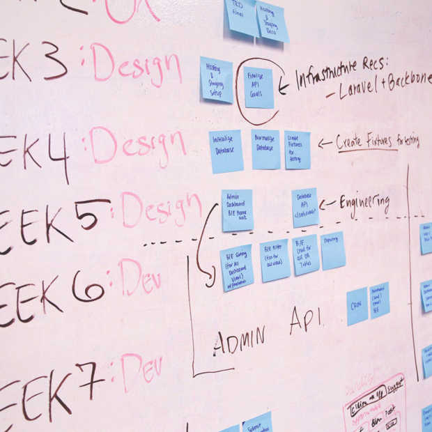 Goed in plannen en organiseren? Plan uit je winst!