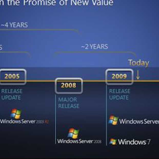 Windows 8 komt in 2012