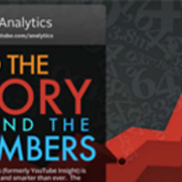 Youtube lanceert 'Youtube Analytics' [infographic]